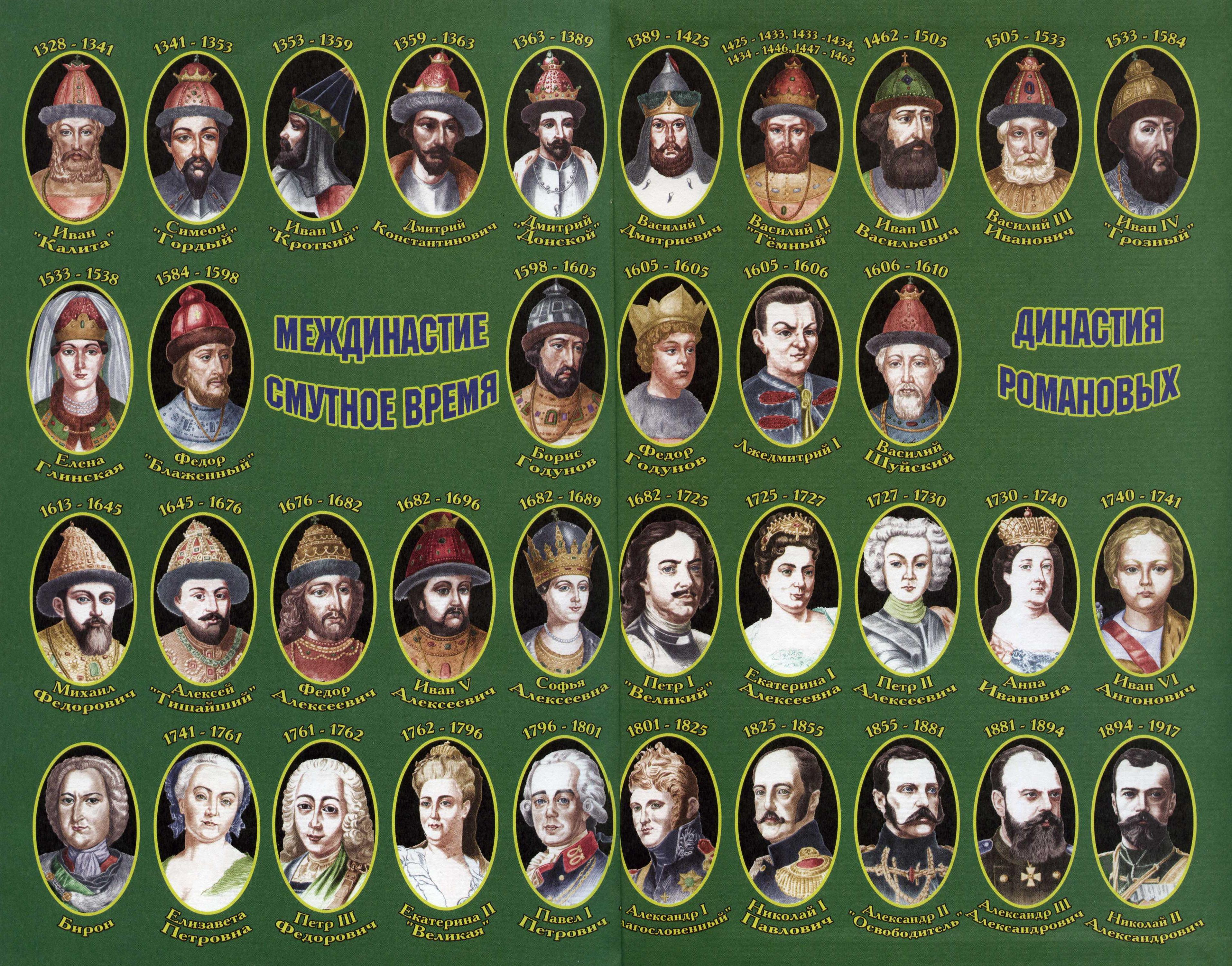 Открытки правители россии 31